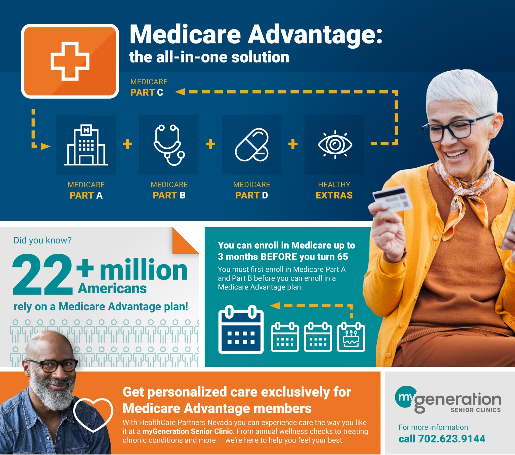 Infographic providing an overview on useful Medicare Advantage plan information