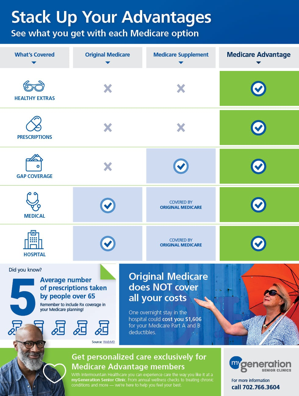 2064_REBRAND_-_Stack_Up_Your_Advantages_Infographic_FIN